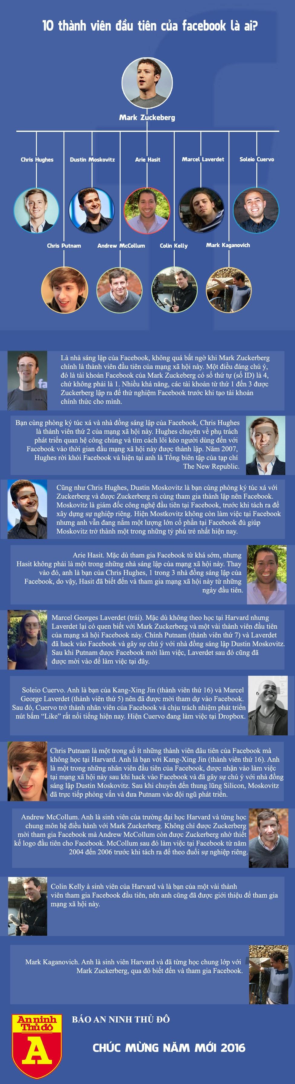 [Infographic] 10 thành viên đầu tiên của Facebook là ai? ảnh 1