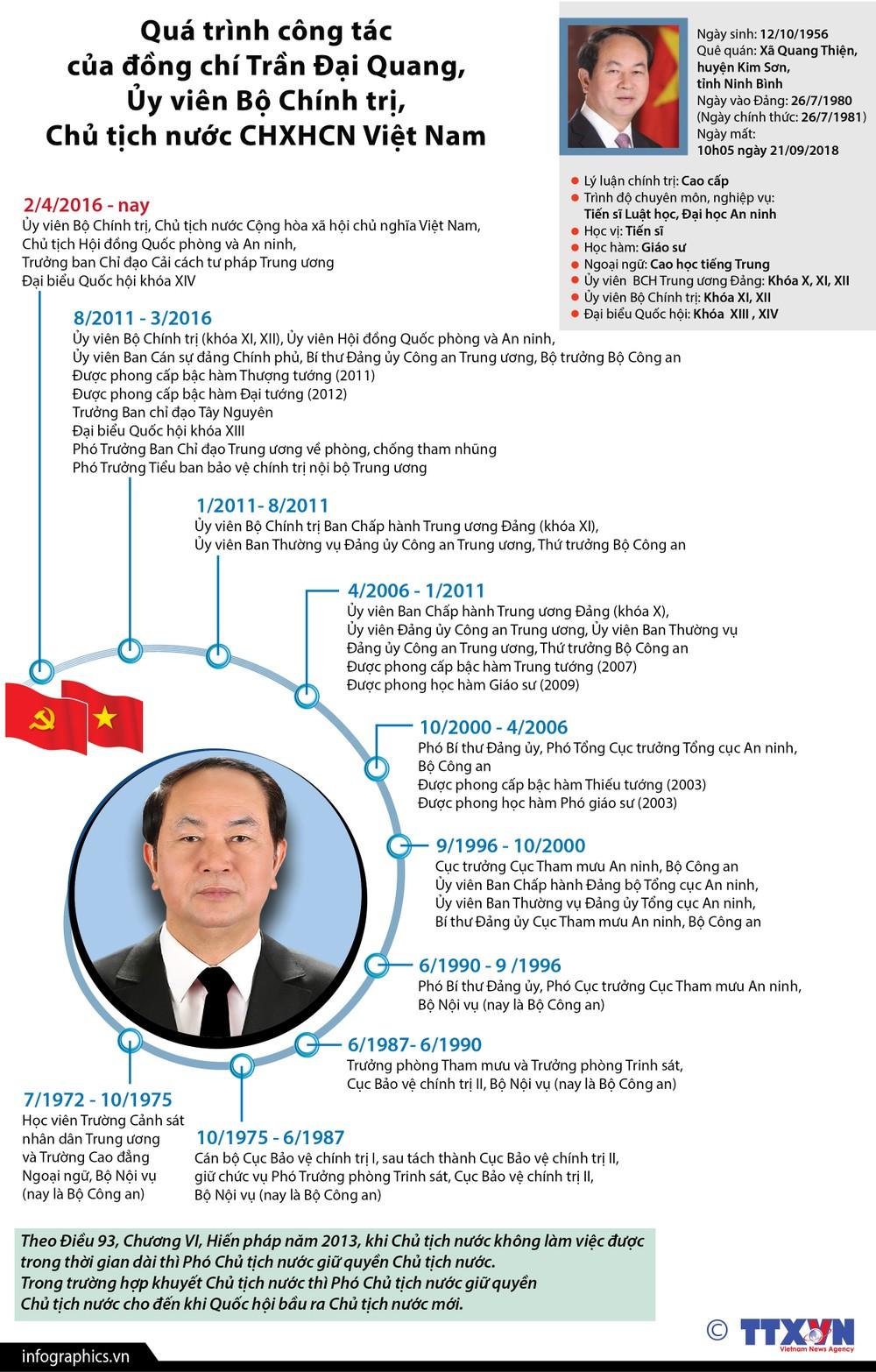 Chủ tịch nước Trần Đại Quang: Làm hết sức mình phục vụ Tổ quốc, phục vụ nhân dân ảnh 3