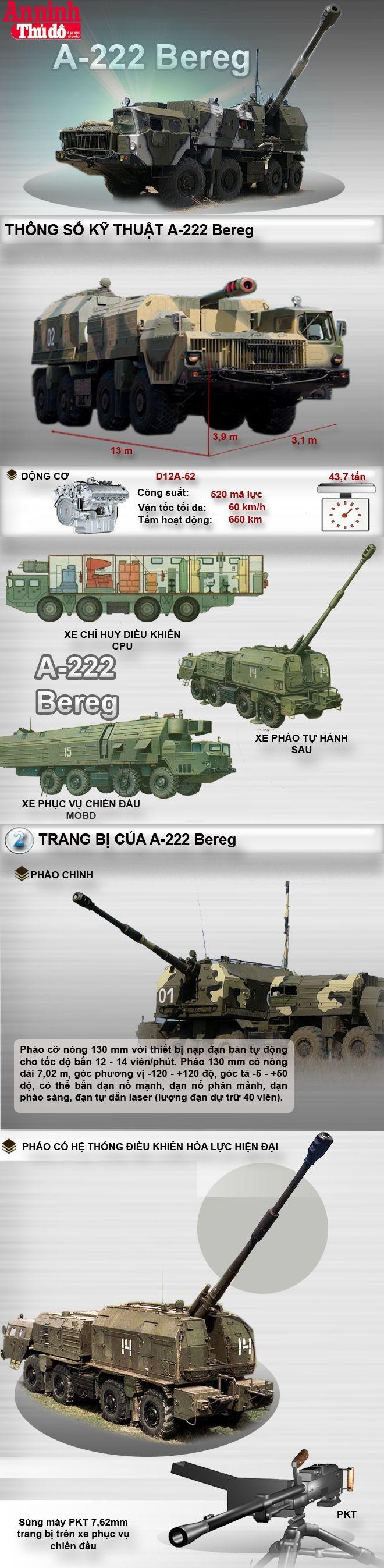 A-222 Bereg -Tổ hợp pháo phòng thủ bờ biển uy lực của Nga