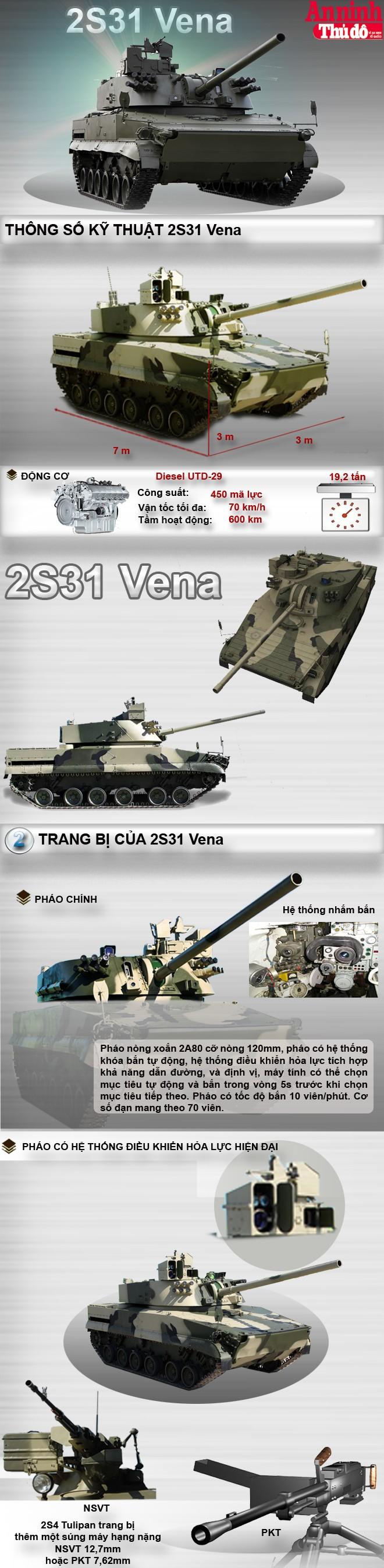 2S31 Vena- sức mạnh pháo tự hành 120mm mới nhất của Nga
