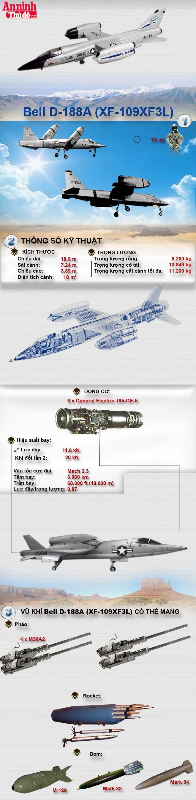 [Infographic] Bell D-188A (XF-109XF3L) - Siêu tiêm kích động cơ xoay của Mỹ
