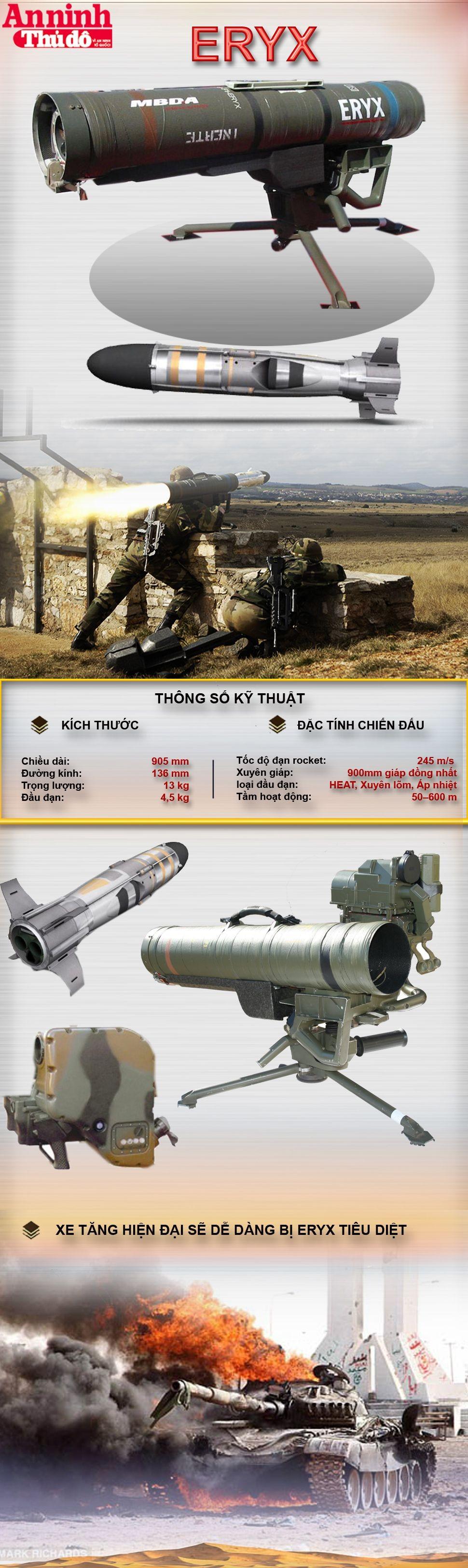 [Infographich] ERYX – Tên lửa diệt tăng của Pháp