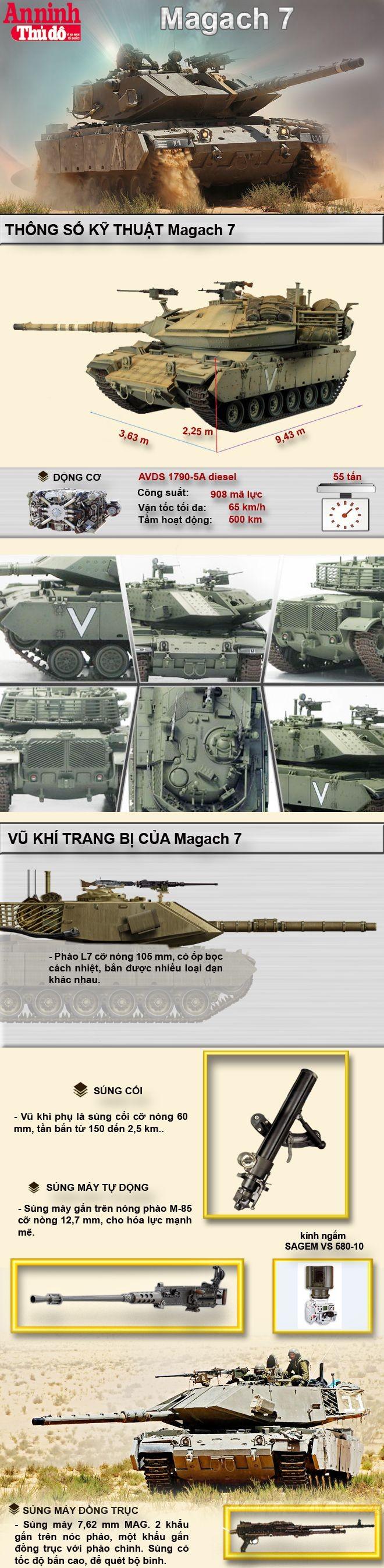 [Infographic] Magach 7- Giải pháp thêm vuốt cho Voi Sắt M48,60