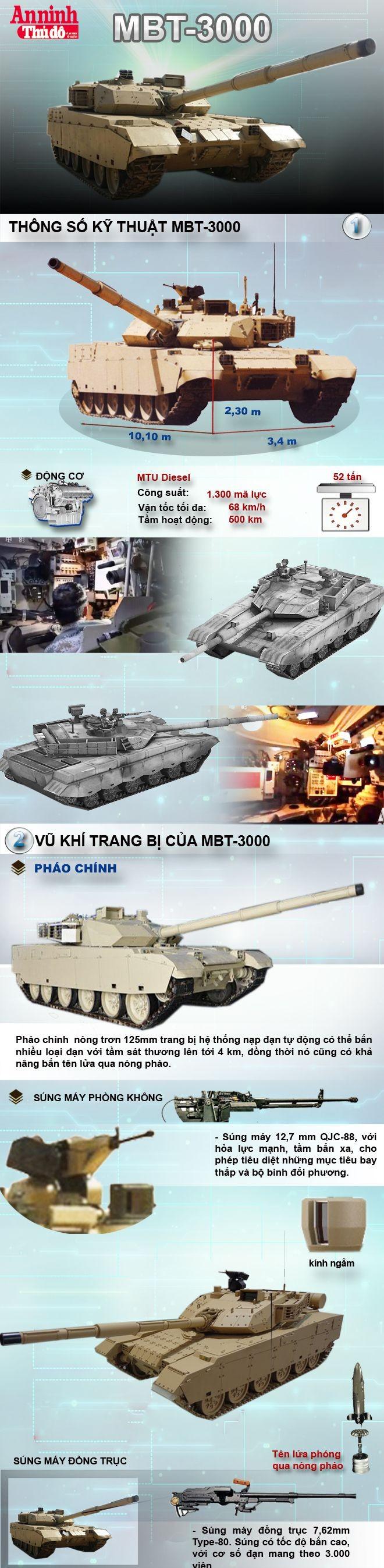 [Infographic] MBT-3000-Đối thủ thay thế tăng T-84 tại Thái Lan mạnh cỡ nào? ảnh 1
