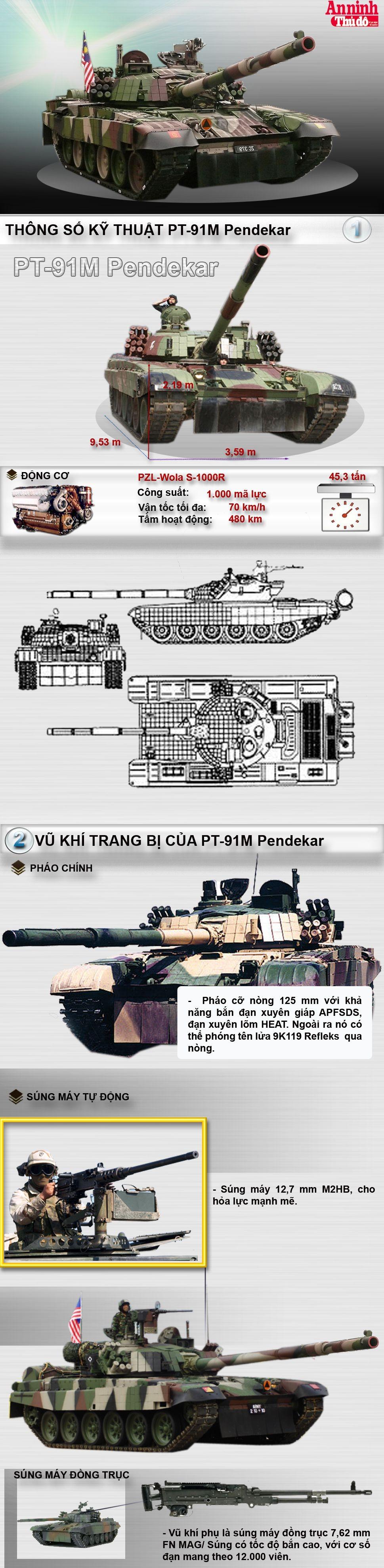 [Infographic] PT - 91M Pendekar - Vua tăng của lục quân Malaysia