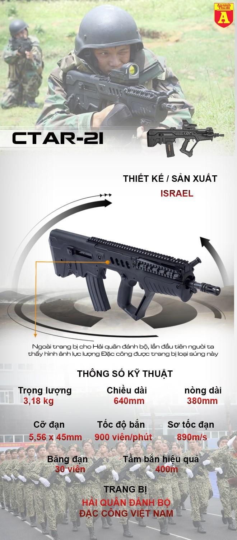 [Infographic] Súng hiện đại mới nhất của lực lượng Đặc công Việt Nam ảnh 1