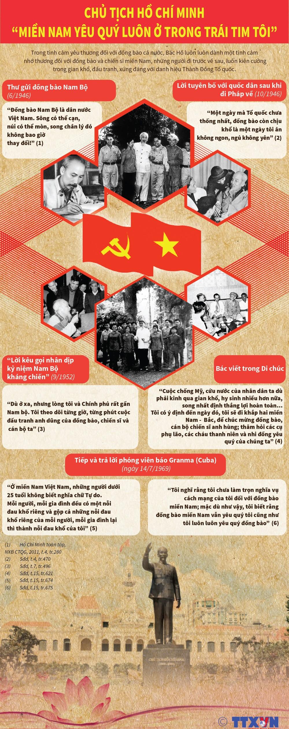 Tiên tri của Chủ tịch Hồ Chí Minh về cuộc kháng chiến chống Mỹ