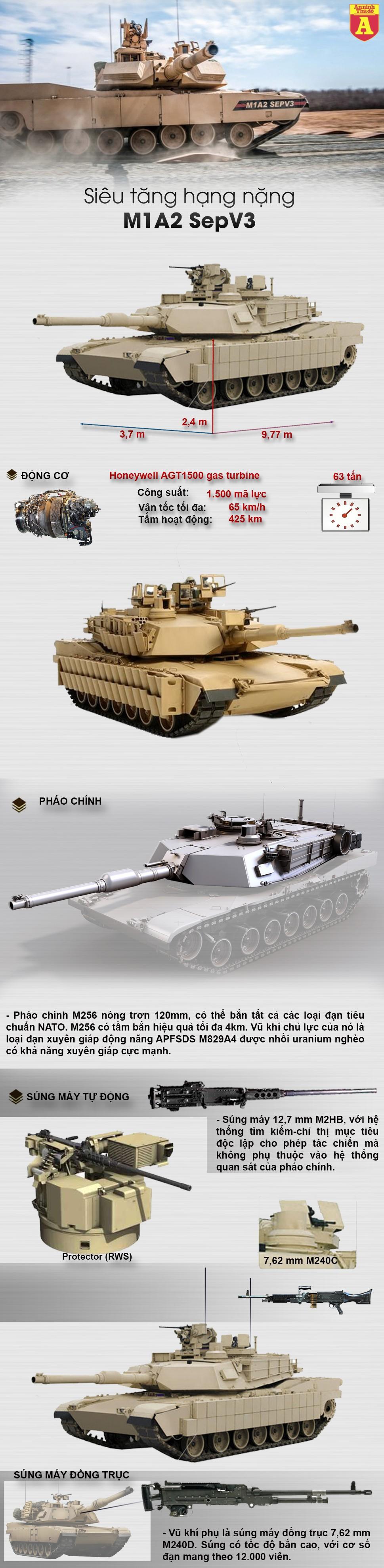 [Infographic] Xuất hiện đối thủ có thể tiêu diệt xe tăng T-14 Armata Nga chỉ bằng một phát bắn