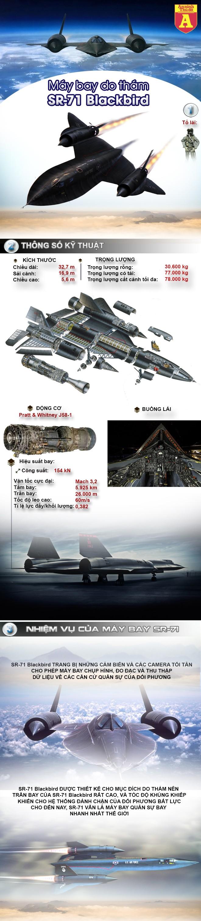 [Infographic] Siêu máy bay do thám Mỹ thoát hiểm khi Triều Tiên phóng tên lửa ảnh 2