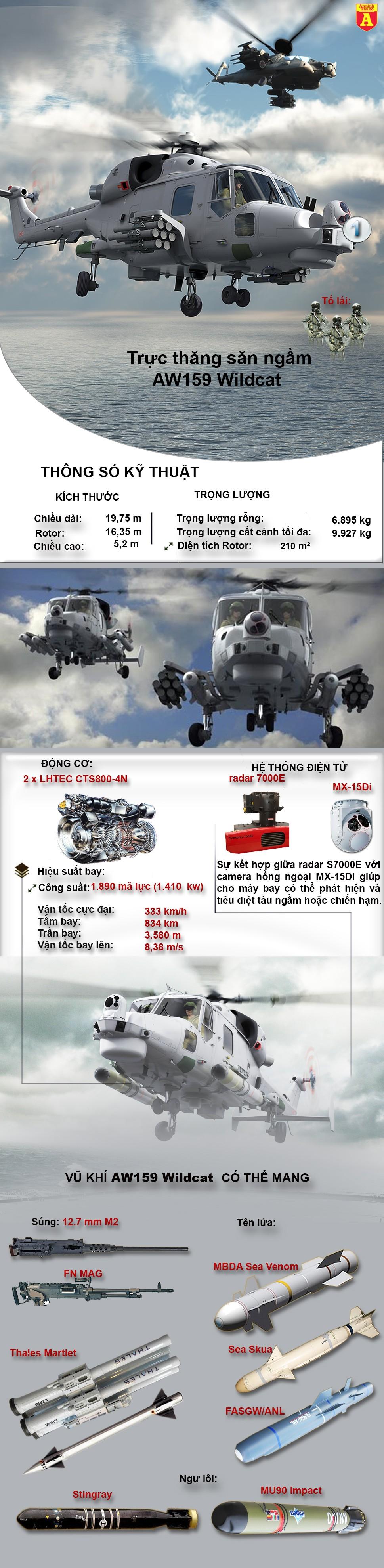 [Infographic] Sức mạnh siêu trực thăng săn ngầm Hàn Quốc vừa triển khai đề phòng Triều Tiên ảnh 2
