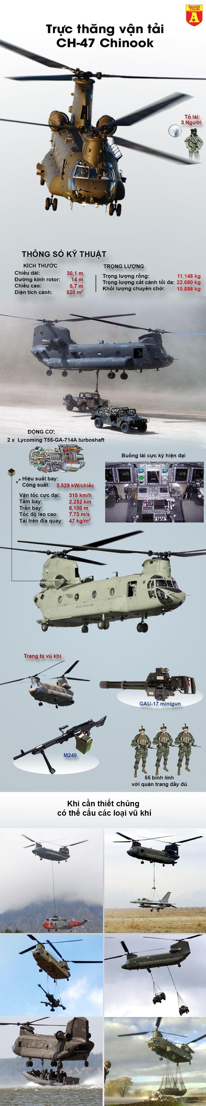 [Infographic] Khám phá 'quái vật bầu trời' số 1 của không quân Mỹ ảnh 2