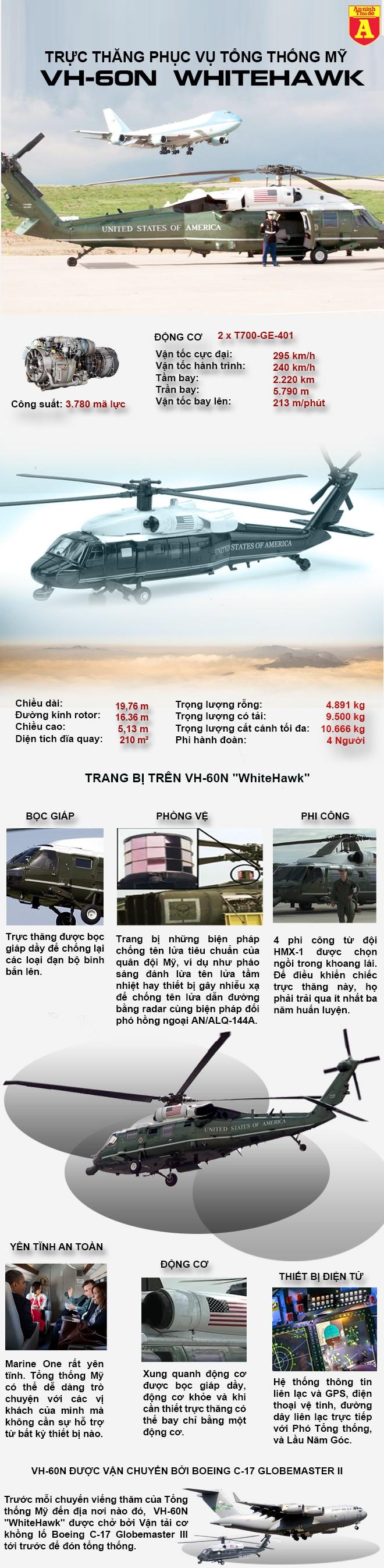 """[Infographic] Biến thể đặc biệt của trực thăng """"Diều hâu đen"""" dành cho tổng thống Donal Trump ảnh 2"""