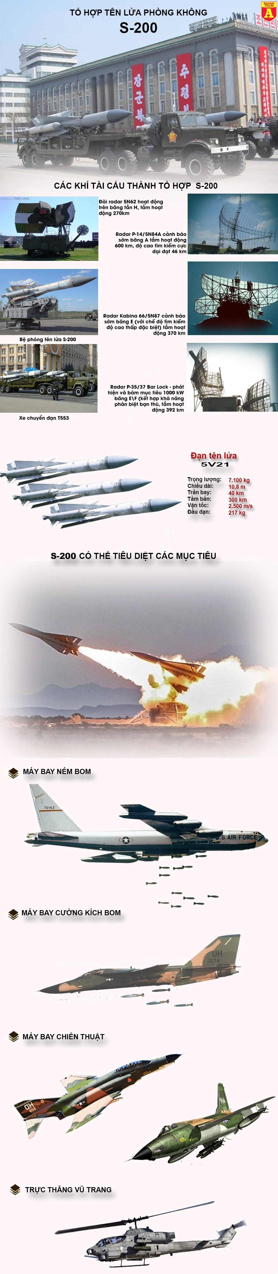 [Infographic] Lộ diện vũ khí Triều Tiên dọa bắn hạ máy bay ném bom Mỹ ảnh 3