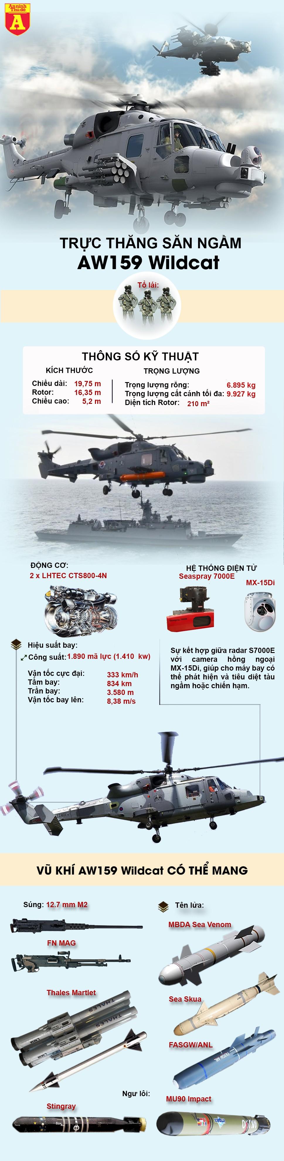 """[Infographic] """"Mèo rừng"""" của Hàn Quốc có thể hủy diệt cả hạm đội tàu ngầm Triều Tiên ảnh 3"""
