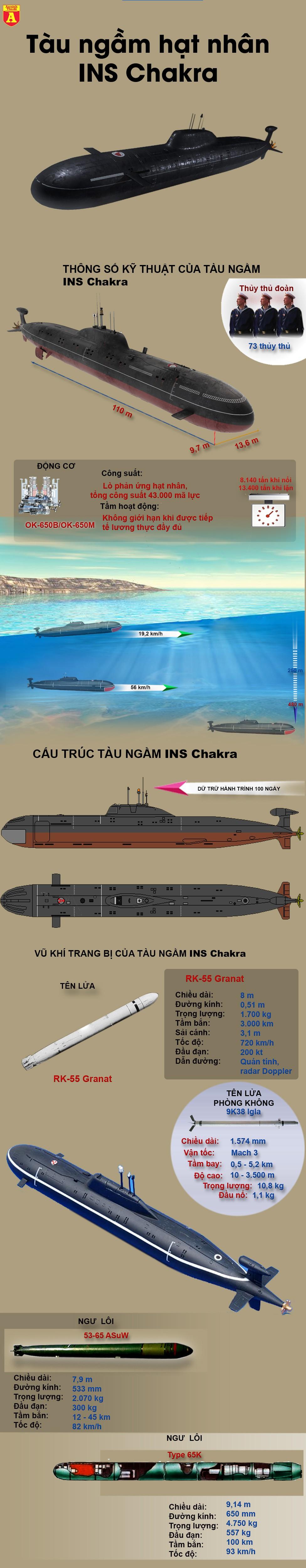 [Infographic] Trung Quốc mừng thầm vì 'cú đấm đại dương' của Ấn Độ phải nằm bờ ảnh 2