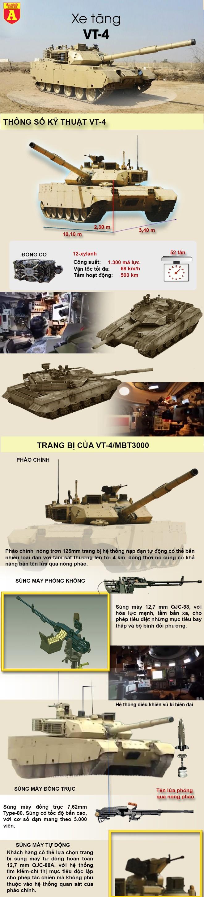 [Infographic] VT-4 Trung Quốc, siêu tăng thực sự hay là kẻ ăn may vĩ đại? ảnh 2
