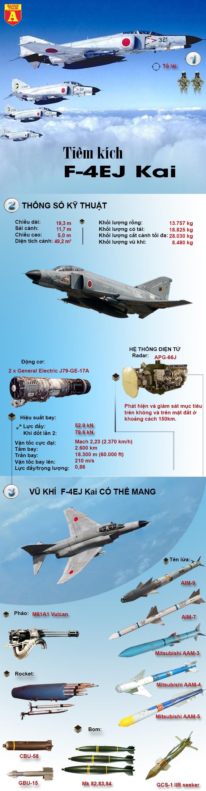 """[Infographic] Nhật Bản nâng cấp """"Bóng ma"""" F-4, đủ sức bẻ gãy J-10 Trung Quốc ảnh 2"""