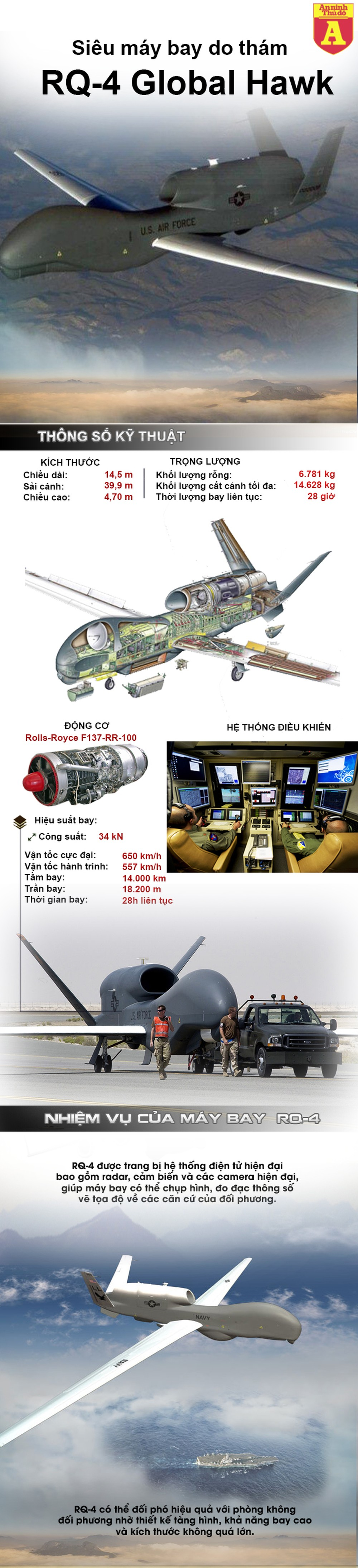 """[Infographic] Hàn Quốc có """"mắt thần"""" từ Mỹ, mọi căn cứ quân sự Triều Tiên đều sẽ lộ rõ ảnh 2"""