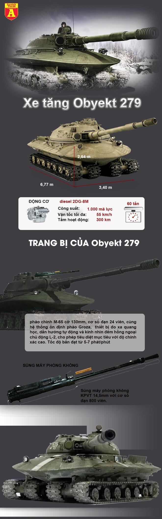 [Infographic] Loại xe tăng Liên Xô cực 'dị', có thể đương đầu với cả vũ khí hạt nhân ảnh 2