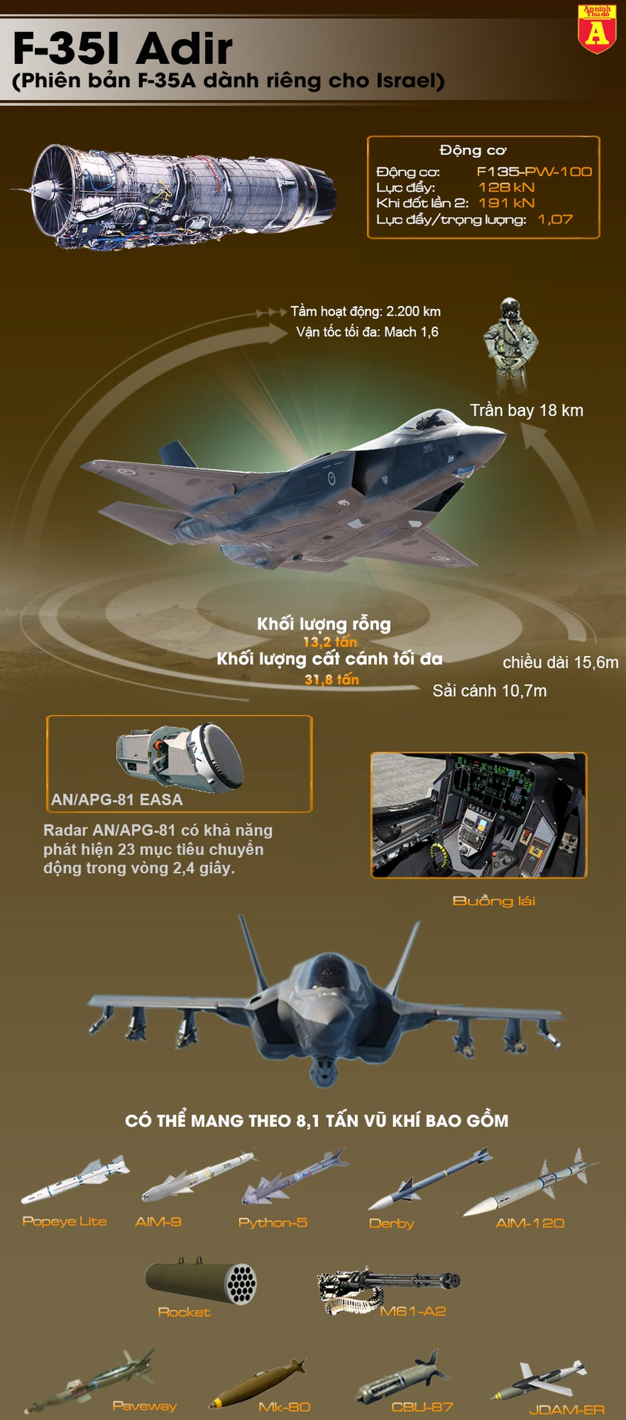 [Infographic] 'Quái điểu' F-35I sẽ giúp Israel tiếp tục thống trị bầu trời Trung Đông ảnh 2