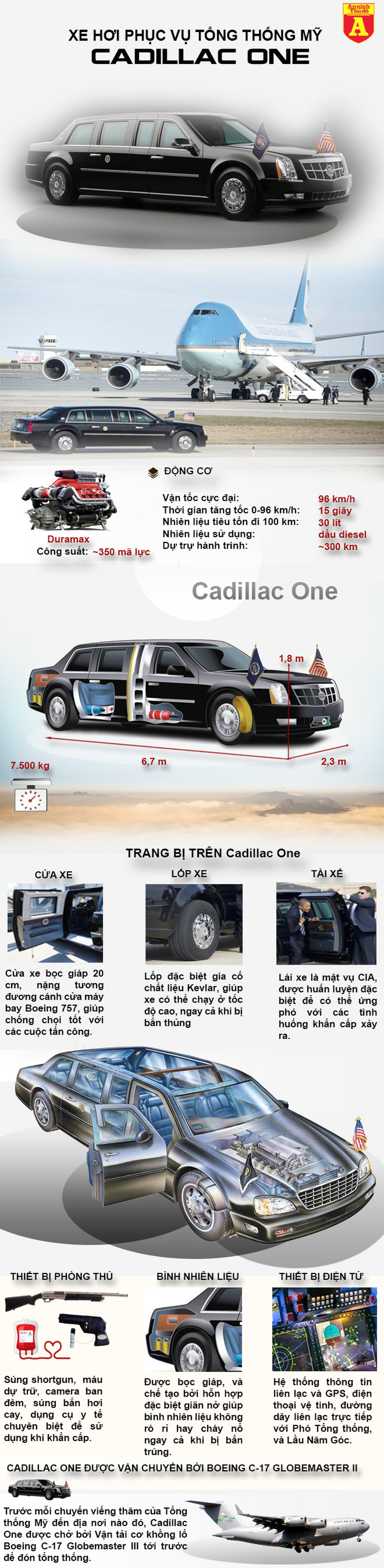 """[Infographic] Khám phá """"Xe tăng mặt đất"""" của tổng thống Mỹ vừa tới Đà Nẵng ảnh 2"""