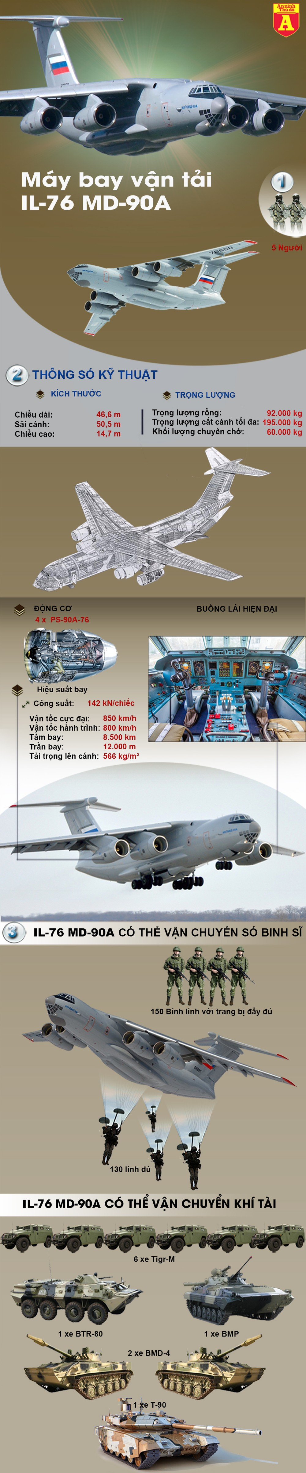 """[Infographic] Rõ sức mạnh """"ngựa thồ"""" IL-76 Nga, liệu Việt Nam có mua loại máy bay này? ảnh 2"""