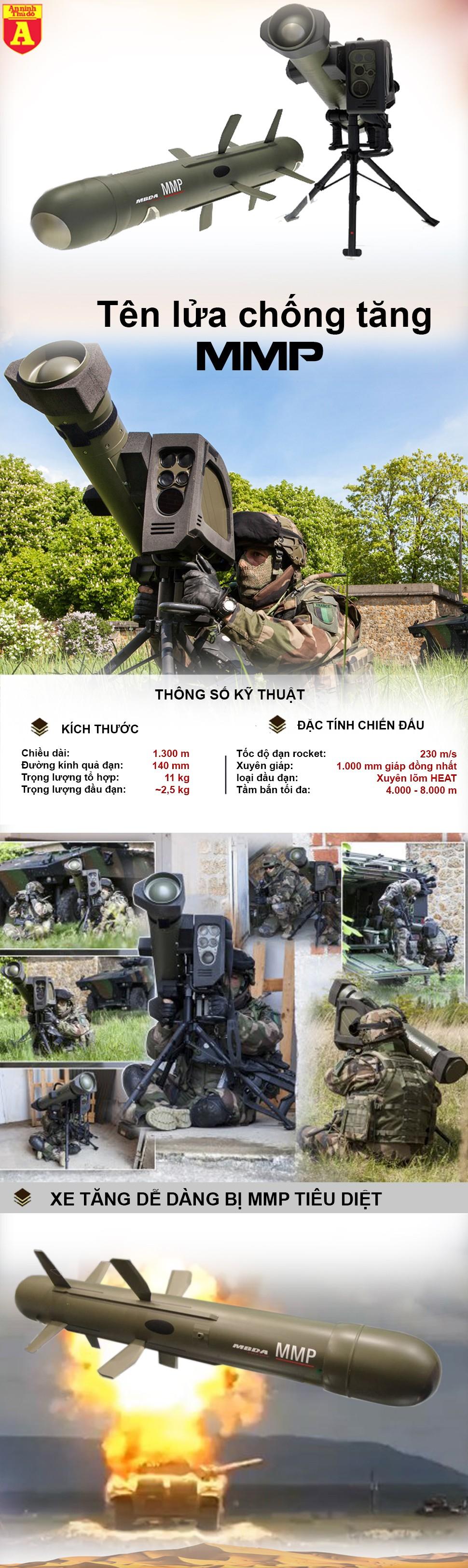 [Infographic] Quá bất ngờ khi IS có tên lửa chống tăng hiện đại nhất của Pháp ảnh 2
