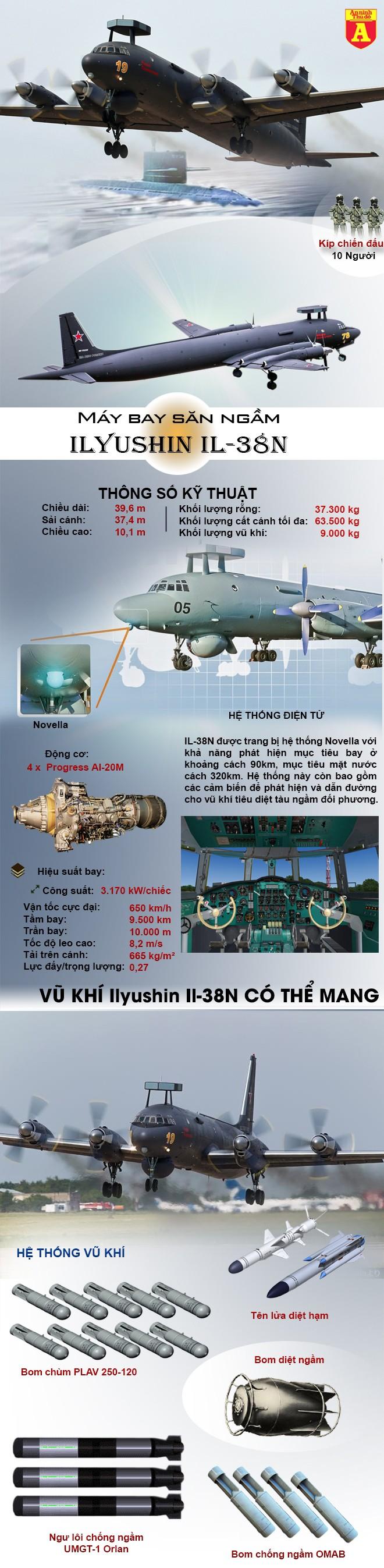 [Infographic] IL-38N sát thủ săn ngầm của Nga ngang tài cân sức với P-3C Orion Mỹ ảnh 2