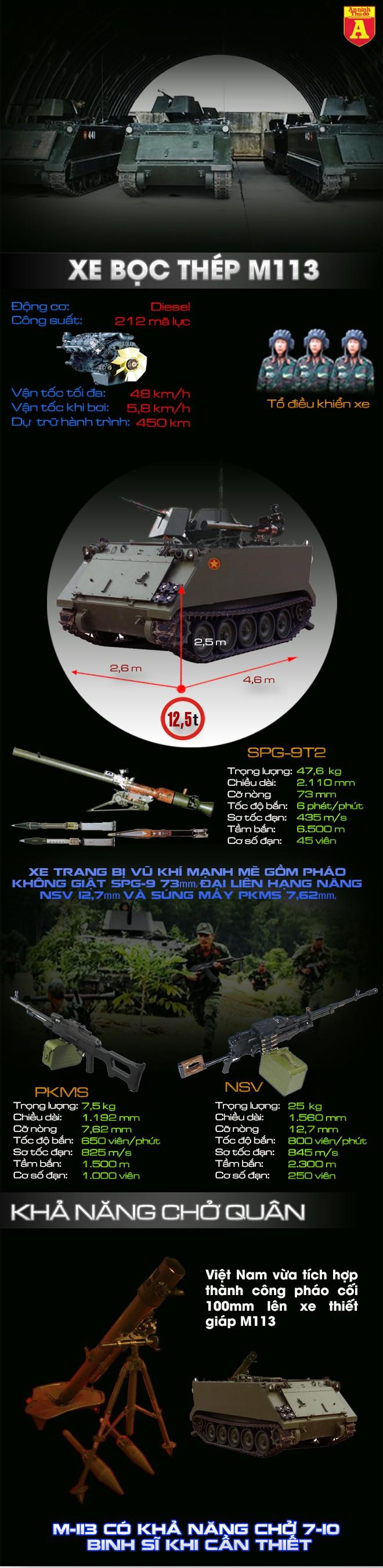 [Infographic] Việt Nam tích hợp cối 100mm lên xe thiết giáp tương tự như Mỹ ảnh 2