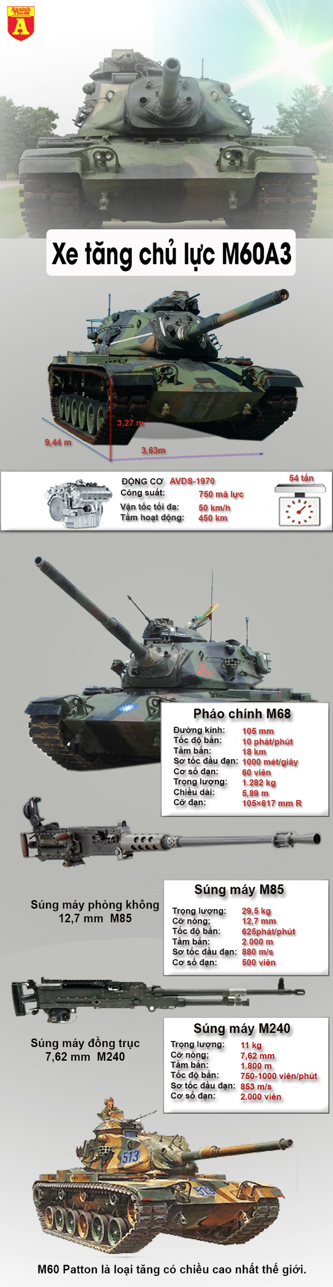 [Infographic] Triết lý ẩn mình tấn công của xe tăng cao nhất thế giới ảnh 2