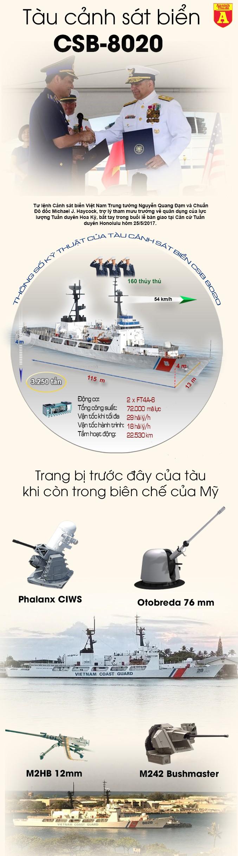 [Infographic] Chiến hạm Mỹ tặng Việt Nam đã vượt đại dương để về nước ảnh 2