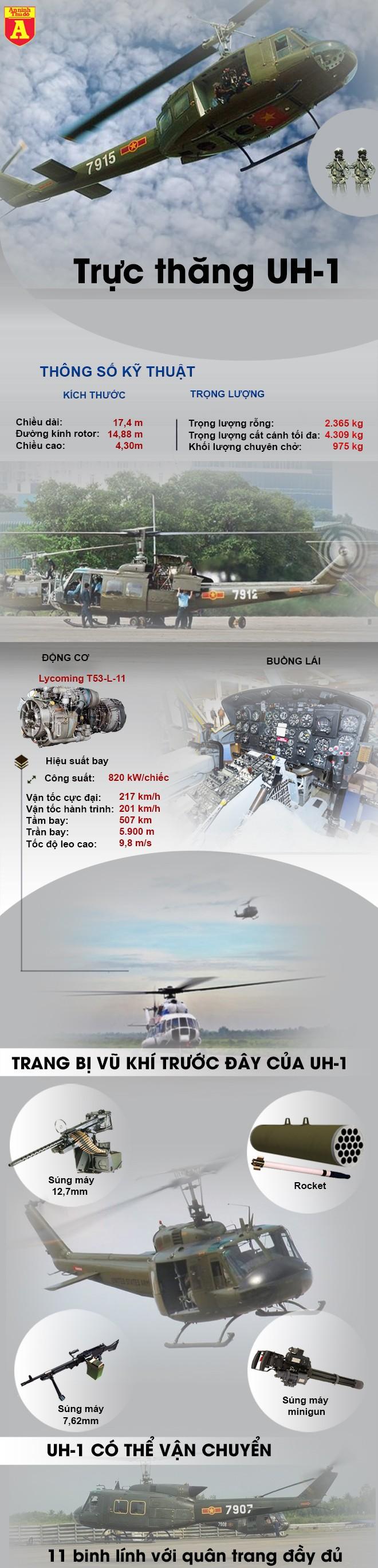 [Infographic] Trực thăng Mỹ trong biên chế không quân nhân dân Việt Nam ảnh 2