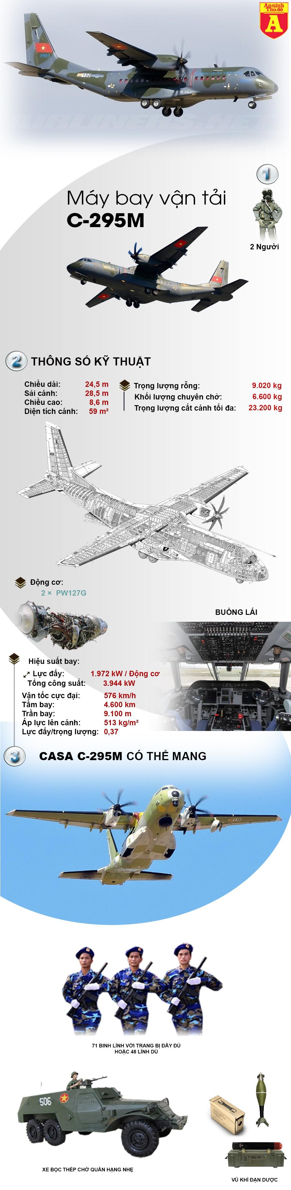[Infographic] Máy bay vận tải hiện đại nhất của Việt Nam vừa tham gia diễn tập chống khủng bố ảnh 3