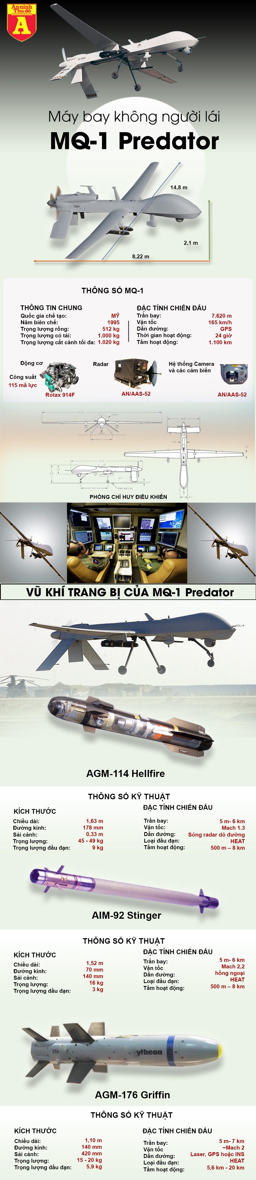 """[Infographic] Khủng bố mừng hụt khi Mỹ loại biên """"quái thú UAV"""" ảnh 2"""