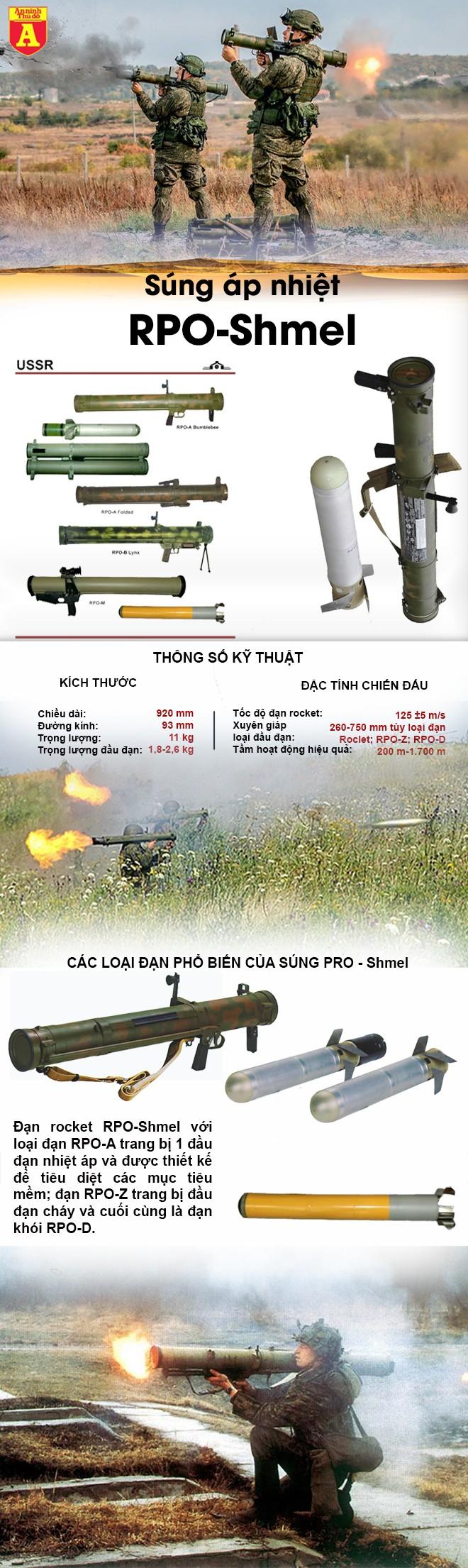 """[Infographic] RPO-Shmel-""""Loại hỏa thần"""" cầm tay của Nga khiến IS phải trồi lên đầu hàng ảnh 2"""