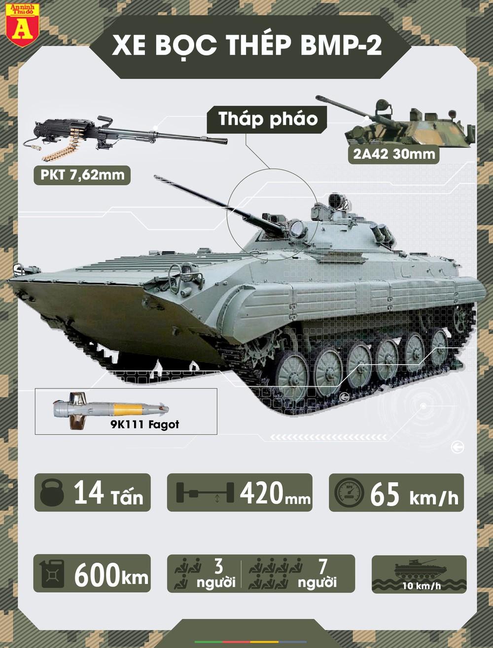 """[Infographic] """"Hổ thép"""" BMP-2 có gì khiến phiến quân khủng bố tại Syria e dè? ảnh 2"""