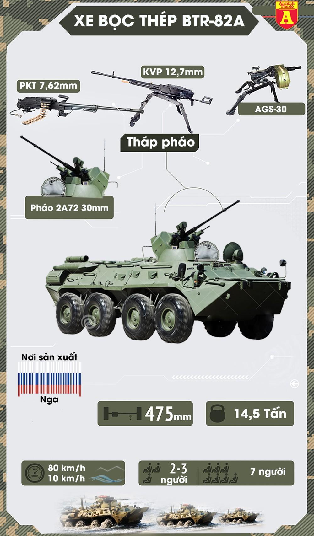 """[Infographic] Có """"báo thép"""" BTR-82A trấn giữ, căn cứ Nga vẫn bị phiến quân bắn phá ảnh 2"""