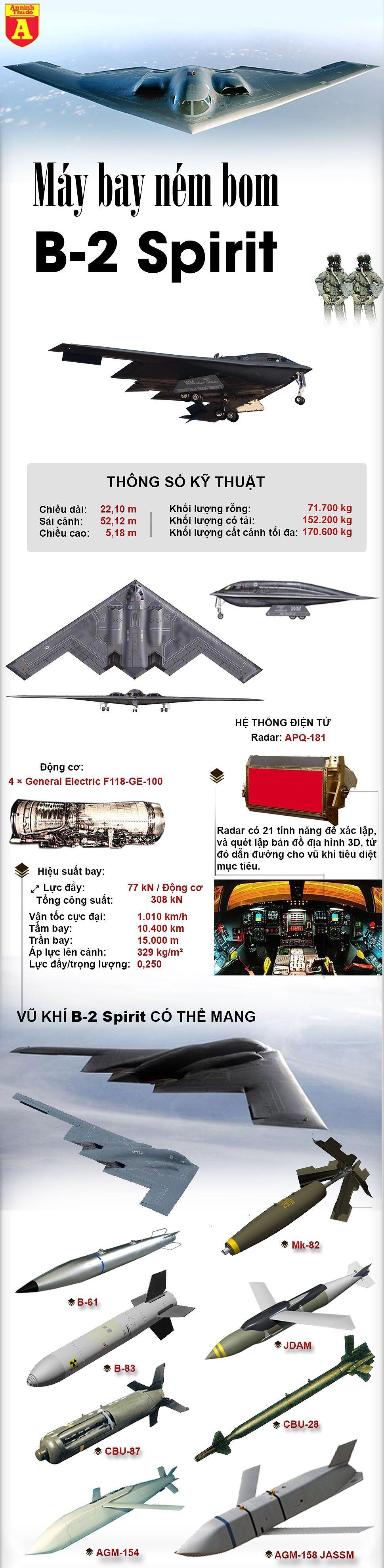 """[Infographic] """"Siêu bóng ma"""" B-2 của Mỹ có khả năng vẫy cánh như chim trên bầu trời ảnh 3"""