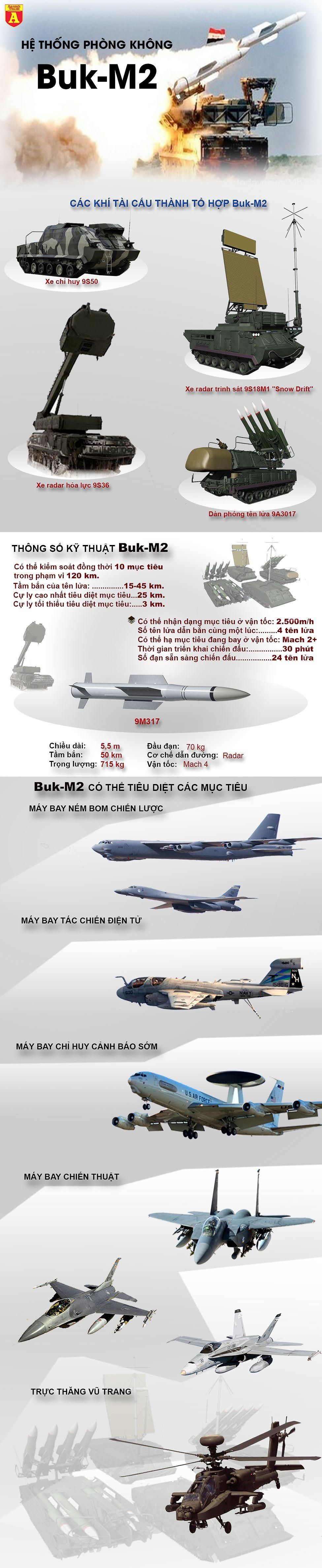 """[Infographic] """"Lưới thép"""" Buk-M2A Syria dễ khiến chiến đấu cơ Israel bị """"víu"""" nhất ảnh 2"""