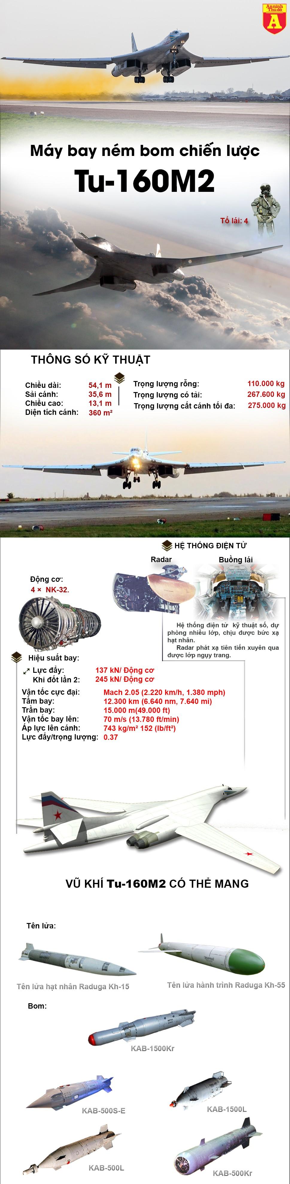 [Infographic] 'Oanh tạc cơ' răn đe hạt nhân 'mạnh chưa từng có' của Nga dữ dội cỡ nào? ảnh 2