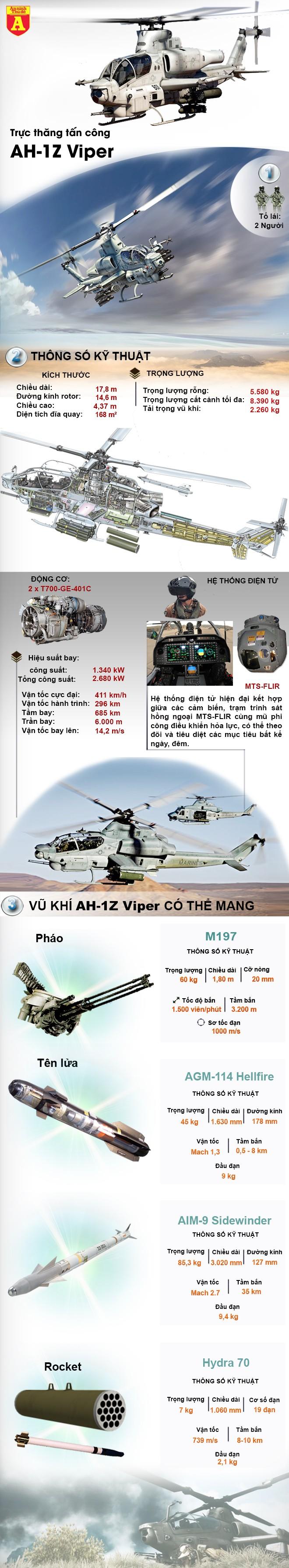 [Infographic] Đối thủ từ Mỹ khiến siêu trực thăng tấn công WZ-10 của Trung Quốc ngậm ngùi ảnh 2