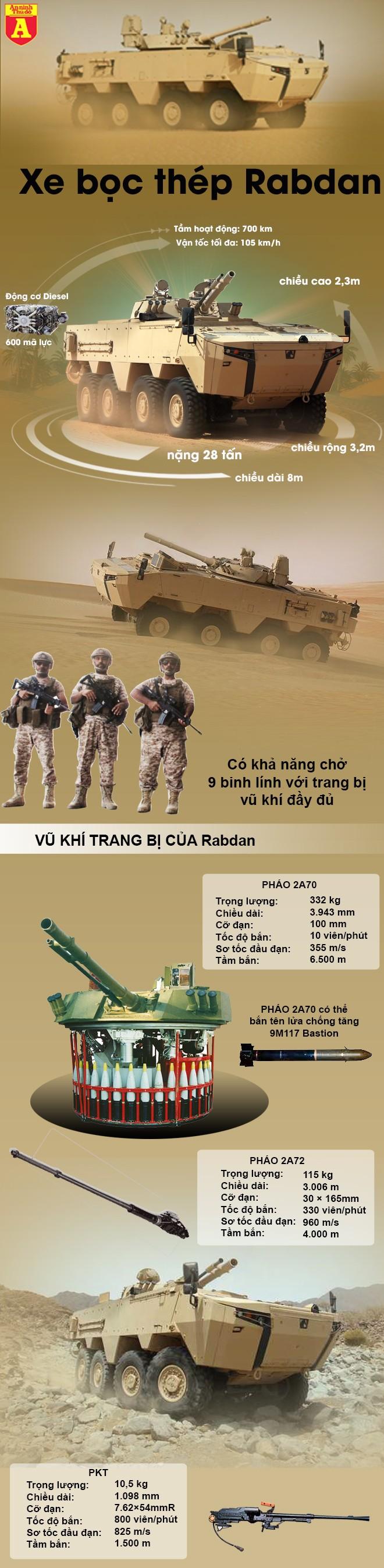 [Infographic] Khám phá loại xe chiến đấu bộ binh kết hợp tinh hoa quốc phòng phương Tây và Nga ảnh 2