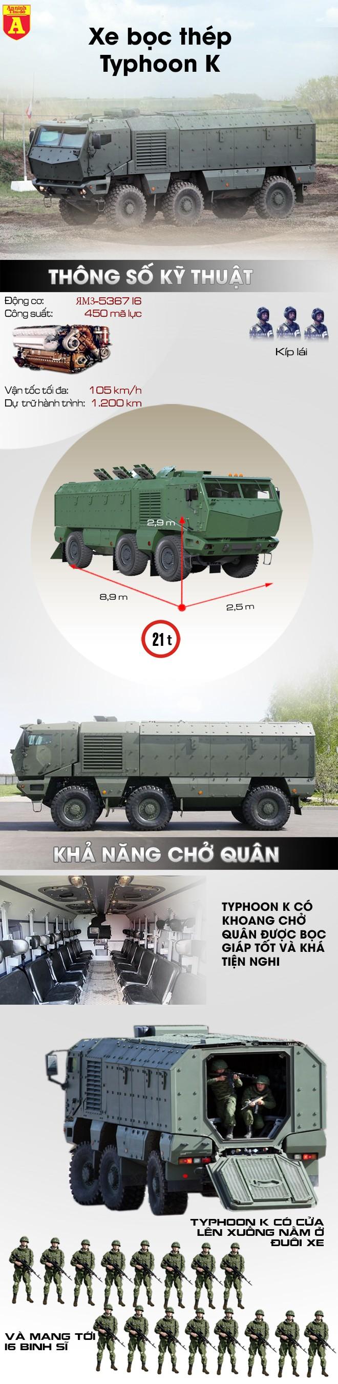 """[Infographic] Nga bí mật mang """"quái thú bọc thép"""" Typhoon K sang Syria ảnh 2"""