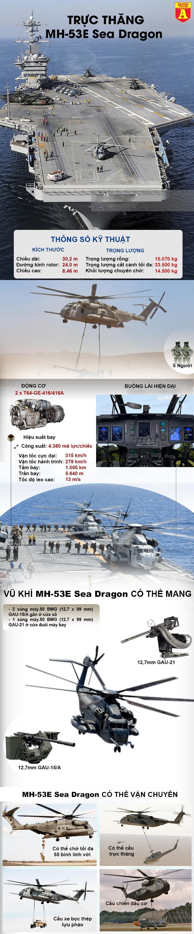 """[Infographic] """"Rồng biển"""" MH-53E của hải quân Mỹ tới Việt Nam ảnh 2"""