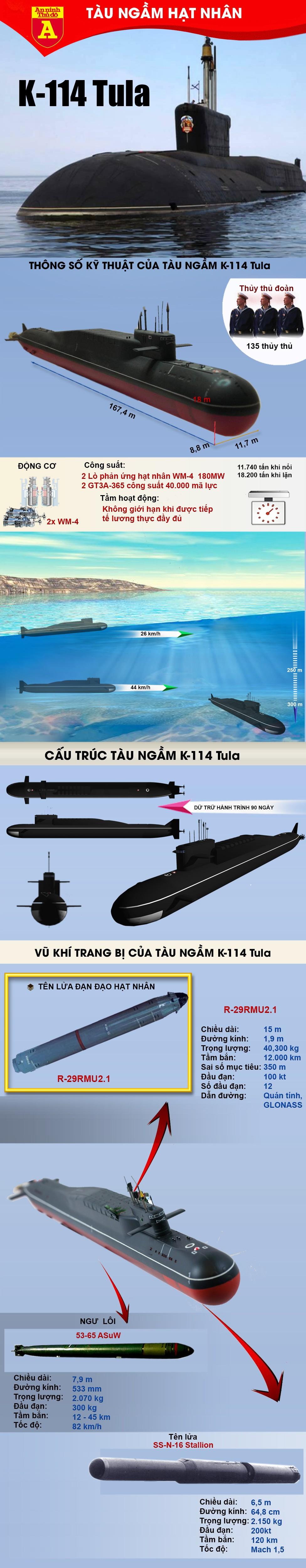 [Infographic] Nga biên chế tàu ngầm hạt nhân có thể hủy diệt một quốc gia giữa căng thẳng tại Syria ảnh 2