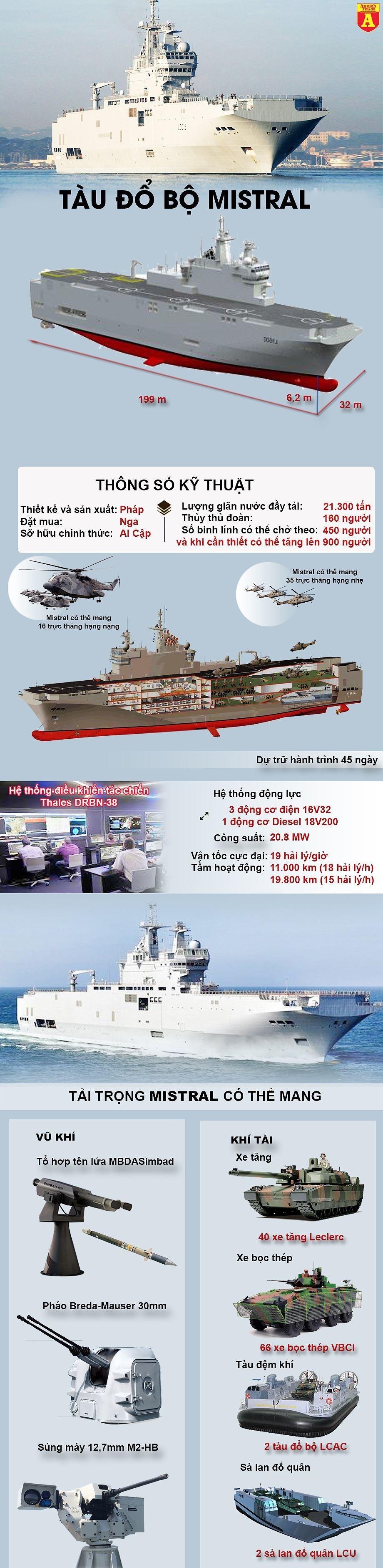 [ĐỒ HỌA] Siêu tàu đổ bộ khổng lồ Mitral của Pháp vừa tới Việt Nam ảnh 2