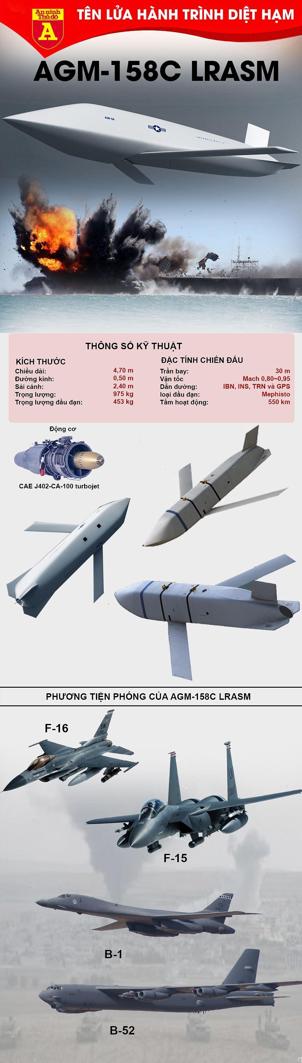 [ĐỒ HỌA] Mỹ sẽ lần đầu tiên phóng siêu tên lửa LRASM trong cuộc diễn tập có mời Việt Nam tham dự ảnh 3