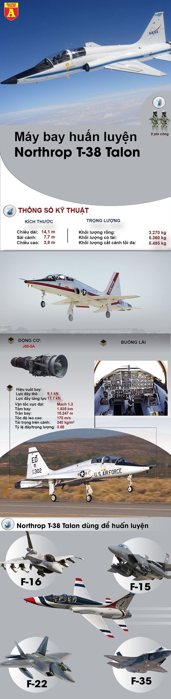 """[ĐỒ HỌA] Nhã ý cấp máy bay huấn luyện, Mỹ dọn đường để cung cấp """"chiến thần"""" F-16 cho Việt Nam? ảnh 2"""