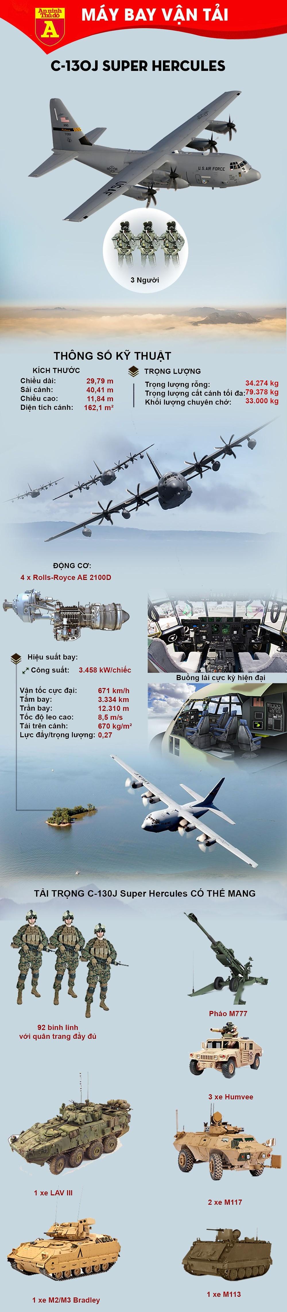 """[ĐỒ HỌA] """"Lực sĩ"""" C-130J của Mỹ bắt đầu tham chiến tại Syria, chiến trường Trung Đông leo thang ảnh 2"""