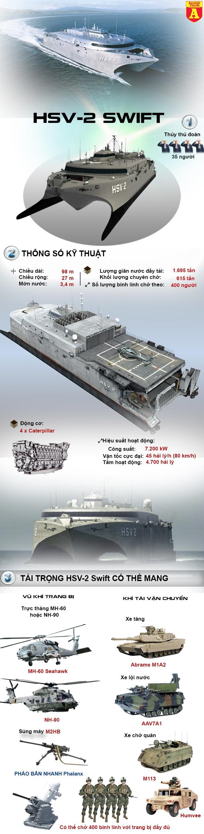 [ĐỒ HỌA] Chiến hạm Mỹ sản xuất bị phiến quân dùng tên lửa Trung Quốc bắn cháy ảnh 2